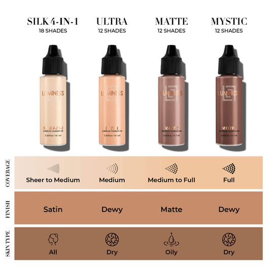 Silk 4-in-1 Enhanced Foundation shade 030 .50 oz030 image number null