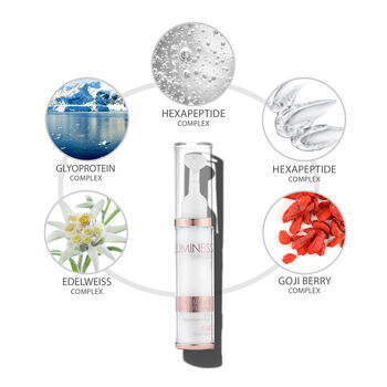 Snapback Anti-Aging Serum 7.5ml image number null